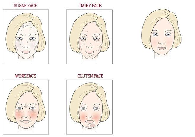 hogyan kezeljük az arcon lévő vörös foltot vörös felemelt foltok a bőrfotón