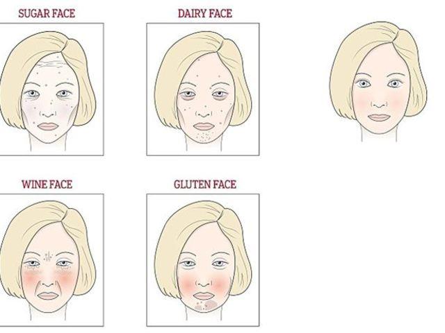 Szimpatika – Betegségről árulkodhat az arcbőrünk